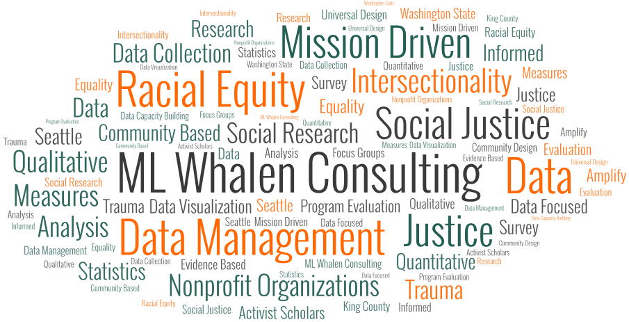 ML-Whalen-Word-Cloud-e1546456015389.png